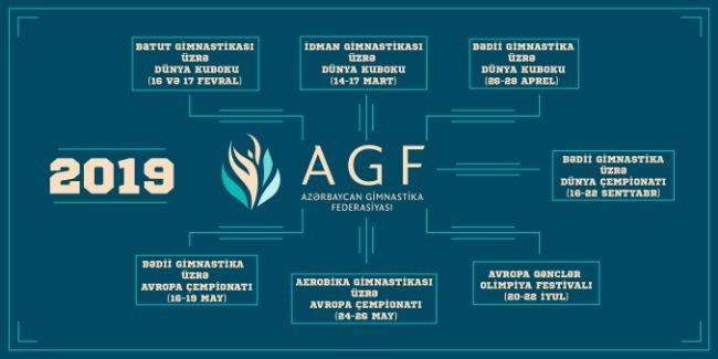 Azərbaycan Gimnastika Federasiyasının 2019-cu il üçün təqvim planı